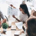Sales & Marketing Training Courses in Dubai
